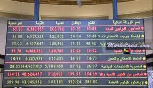 أسعار الأسهم المصرية لحظي| أخر سعر لكل الأسهم اليوم مع الأكثر ارتفاعاً والأكثر انخفاضًا 7 يونيو 2020