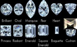 سعر قيراط الألماس في مصر والسعودية 2021| وكيف تختار الماس والعوامل المُحددة لتميزه